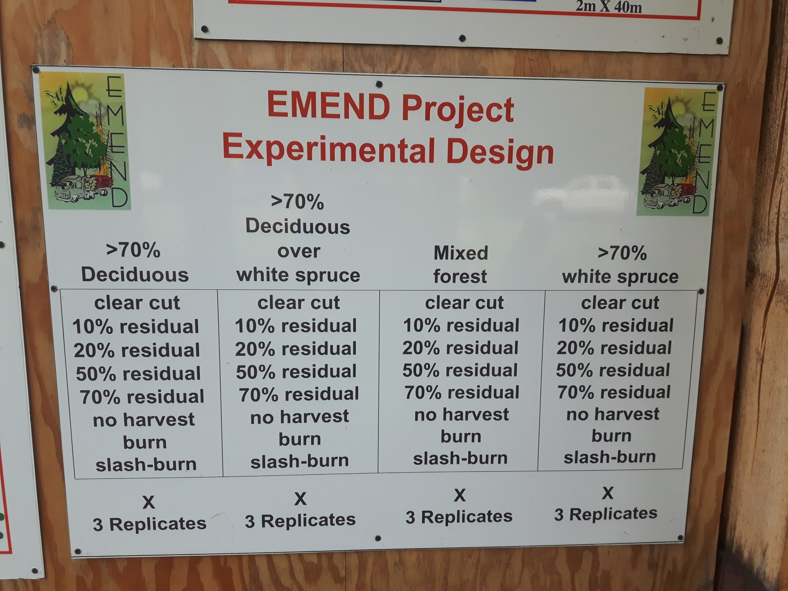 Sign showing treatment at the EMEND experimental site